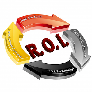 Car Warranty Companies >> Roi Technology Beneficial For Car Warranty Companies